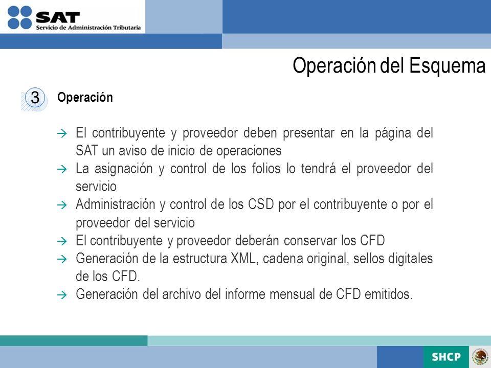 Operación del Esquema 3. Operación. El contribuyente y proveedor deben presentar en la página del SAT un aviso de inicio de operaciones.