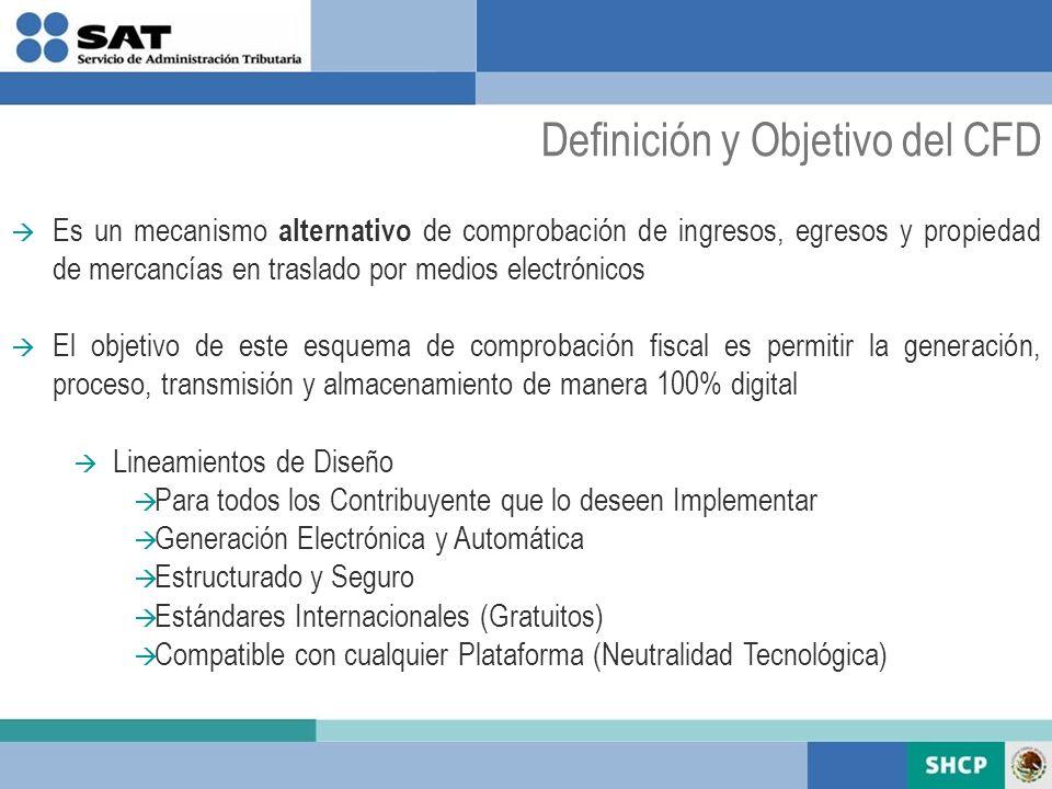 Definición y Objetivo del CFD