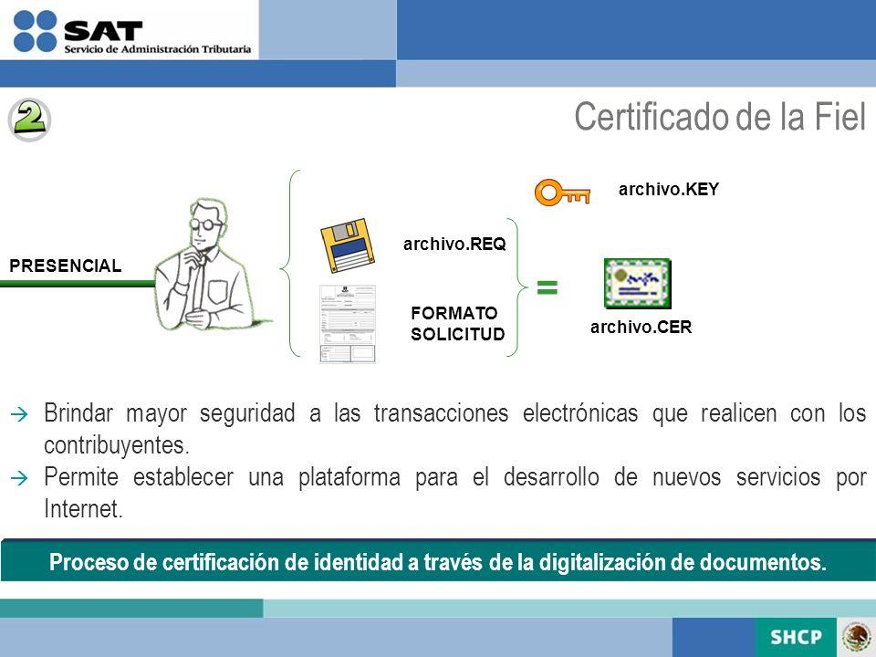 Certificado de la Fiel =