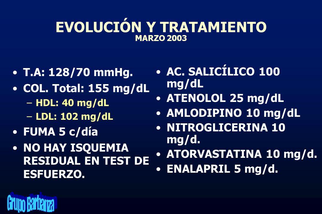 EVOLUCIÓN Y TRATAMIENTO MARZO 2003