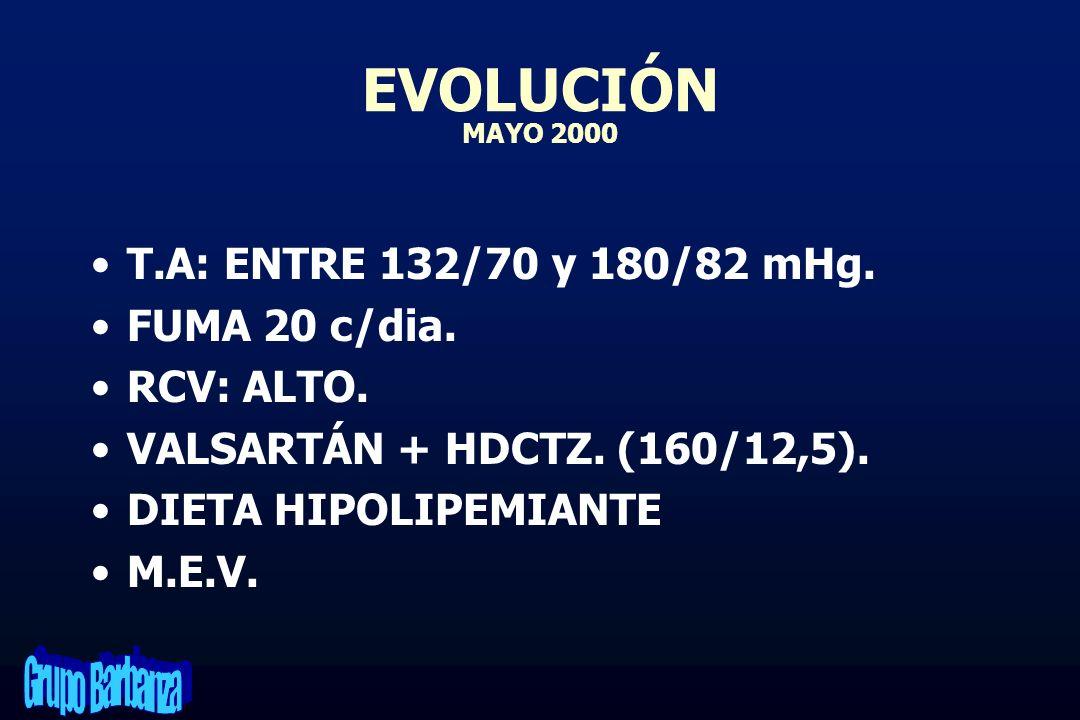 EVOLUCIÓN MAYO 2000 T.A: ENTRE 132/70 y 180/82 mHg. FUMA 20 c/dia.