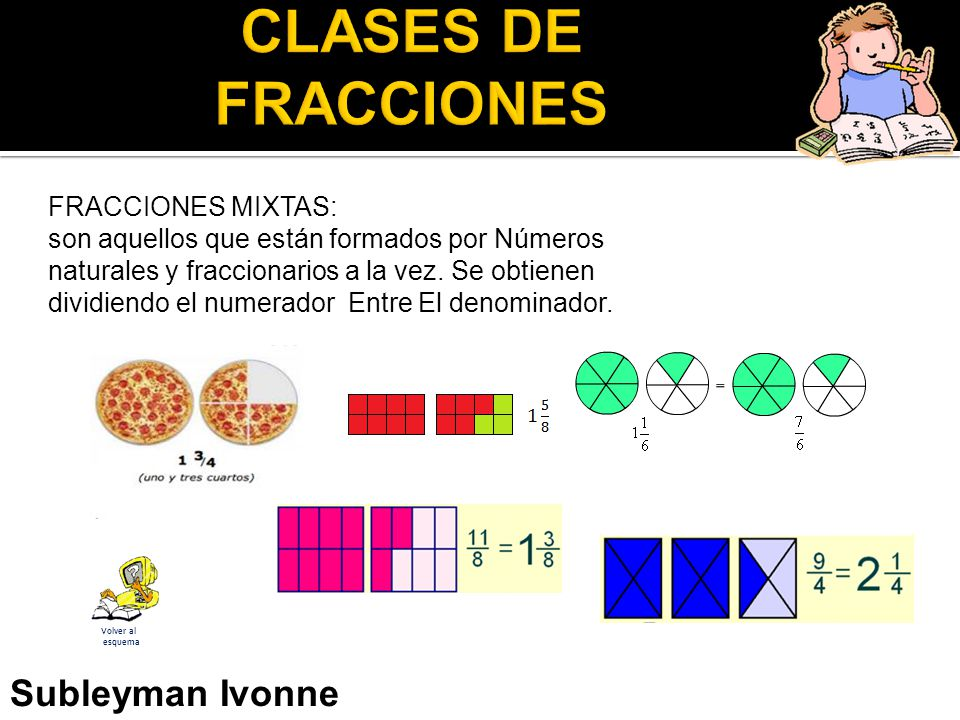 CLASES DE FRACCIONES Subleyman Ivonne Usman Narváez FRACCIONES MIXTAS: