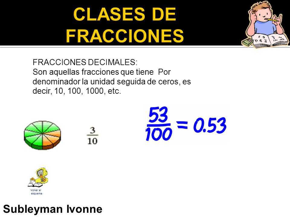 CLASES DE FRACCIONES Subleyman Ivonne Usman Narváez