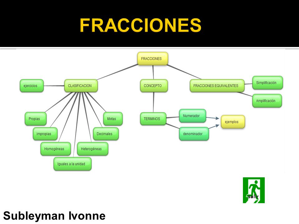 FRACCIONES Subleyman Ivonne Usman Narváez salir