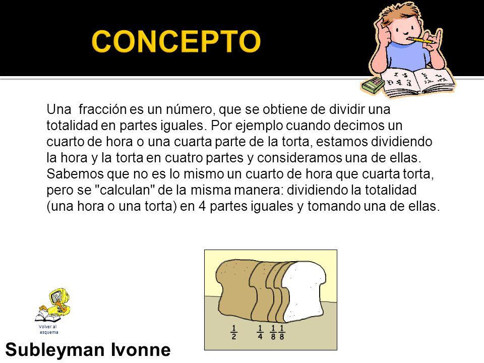 CONCEPTO Subleyman Ivonne Usman Narváez