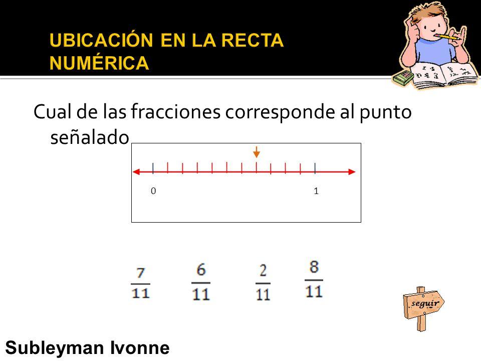 Cual de las fracciones corresponde al punto señalado