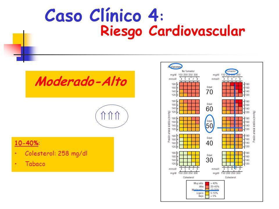 Caso Clínico 4: Riesgo Cardiovascular , Moderado-Alto    10-40%: