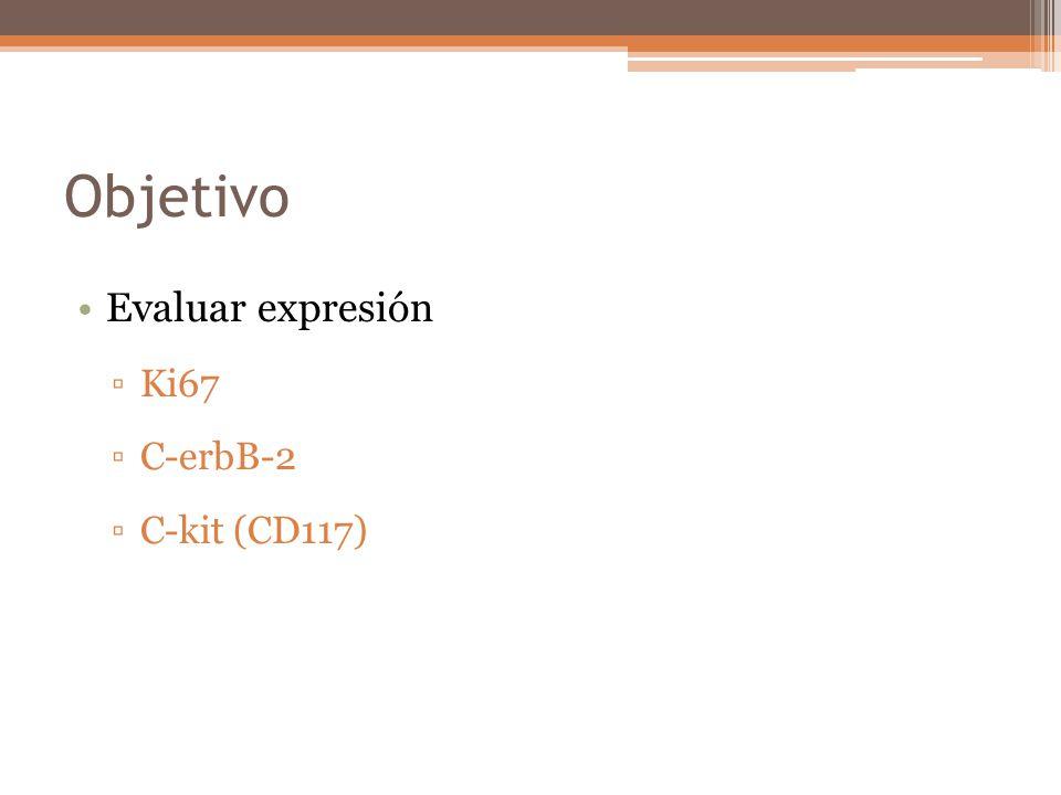 Objetivo Evaluar expresión Ki67 C-erbB-2 C-kit (CD117)