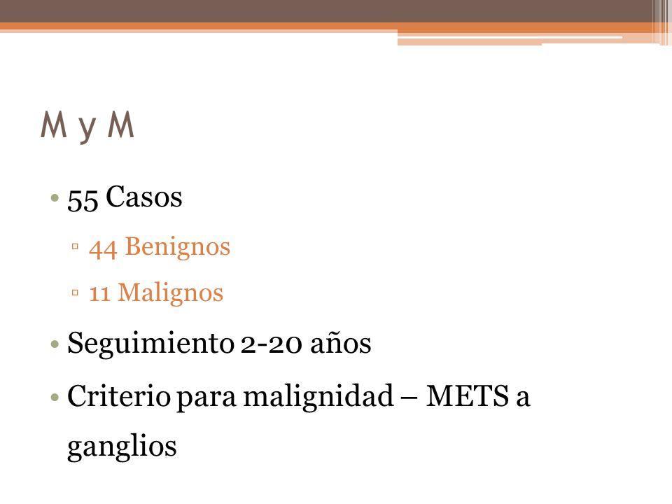 M y M 55 Casos Seguimiento 2-20 años