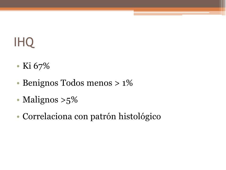 IHQ Ki 67% Benignos Todos menos > 1% Malignos >5%