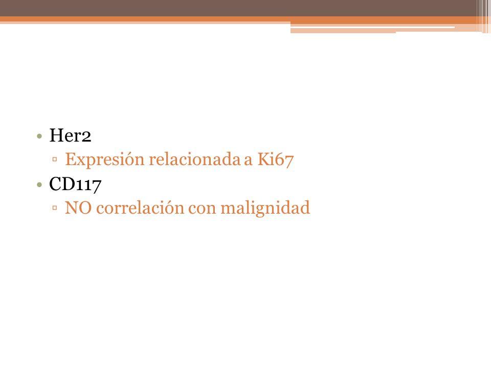 Her2 Expresión relacionada a Ki67 CD117 NO correlación con malignidad