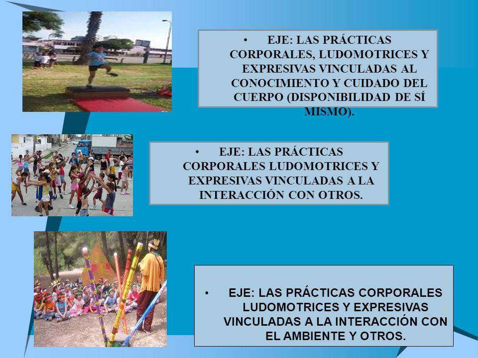 EJE: LAS PRÁCTICAS CORPORALES, LUDOMOTRICES Y EXPRESIVAS VINCULADAS AL CONOCIMIENTO Y CUIDADO DEL CUERPO (DISPONIBILIDAD DE SÍ MISMO).
