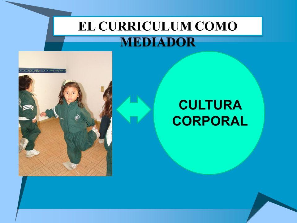 EL CURRICULUM COMO MEDIADOR