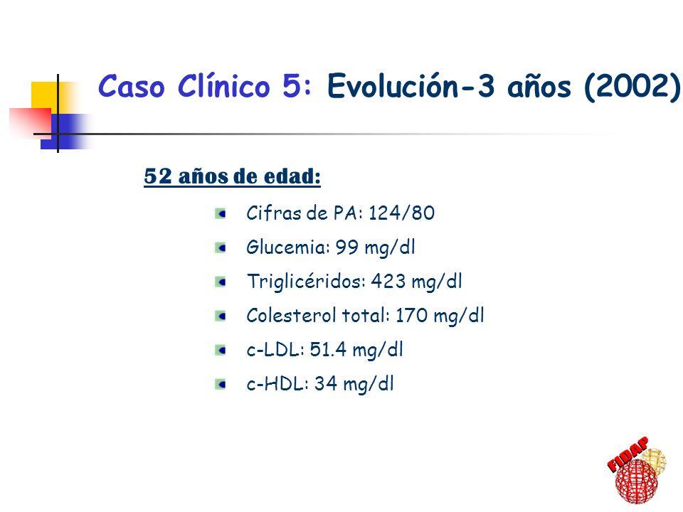 Caso Clínico 5: Evolución-3 años (2002)