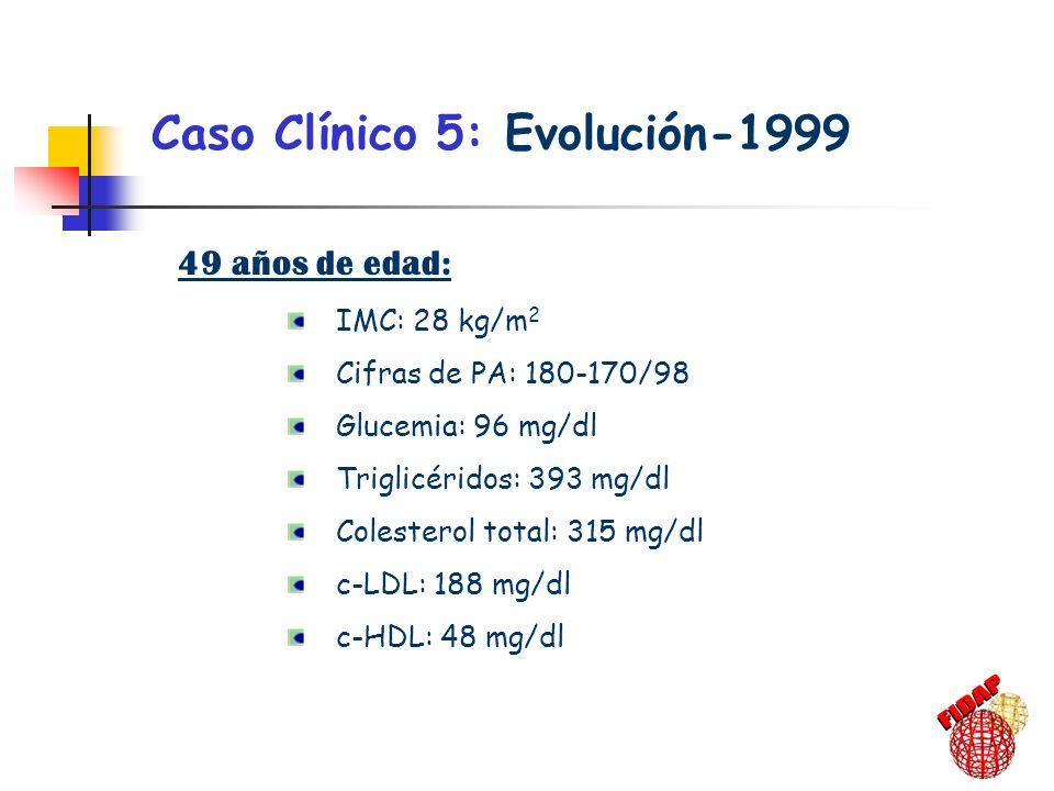 Caso Clínico 5: Evolución-1999