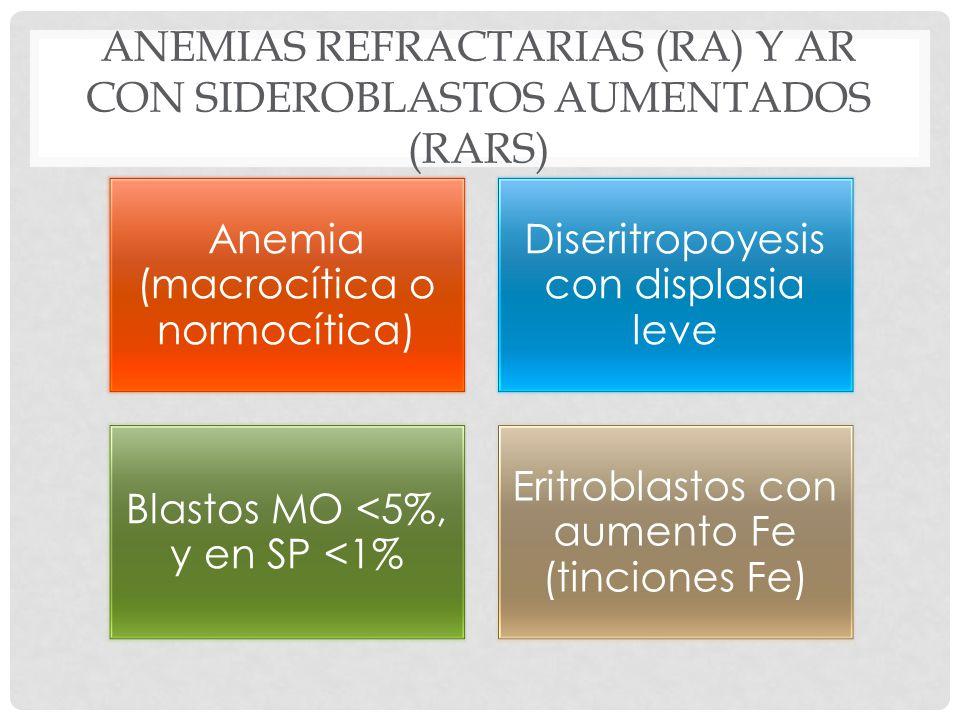 Anemias Refractarias (RA) y AR con Sideroblastos aumentados (RARS)