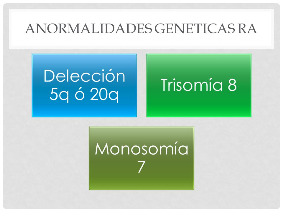 Anormalidades geneticas RA