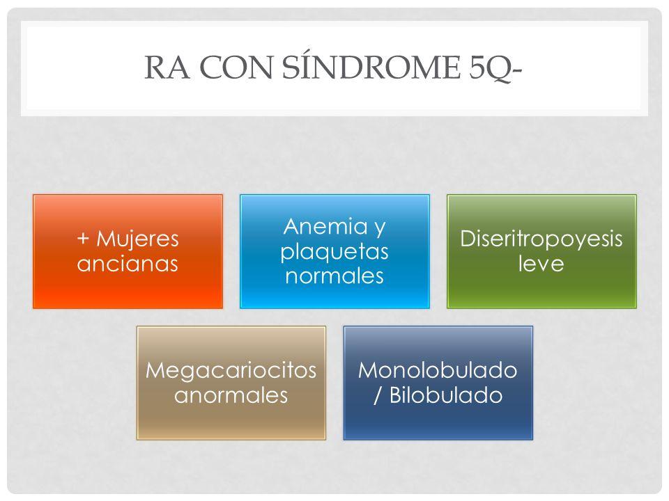 RA con Síndrome 5q- + Mujeres ancianas Anemia y plaquetas normales