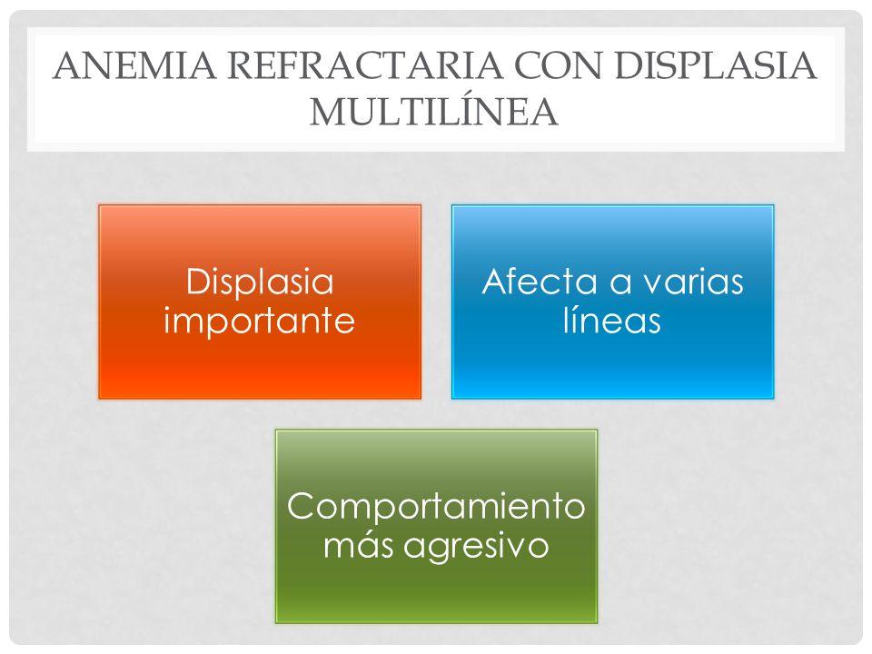Anemia refractaria con displasia multilínea