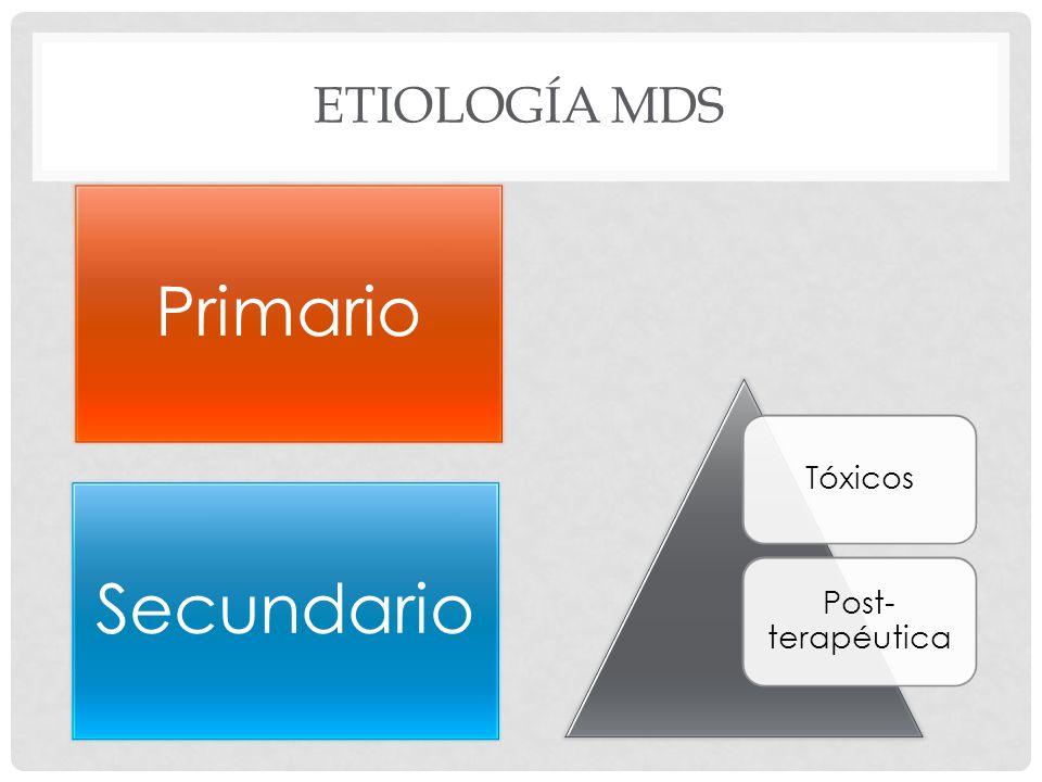 Etiología MDS Primario Secundario Tóxicos Post-terapéutica