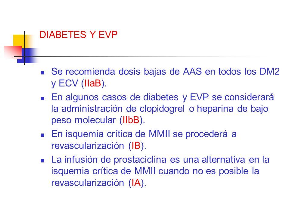 DIABETES Y EVPSe recomienda dosis bajas de AAS en todos los DM2 y ECV (IIaB).