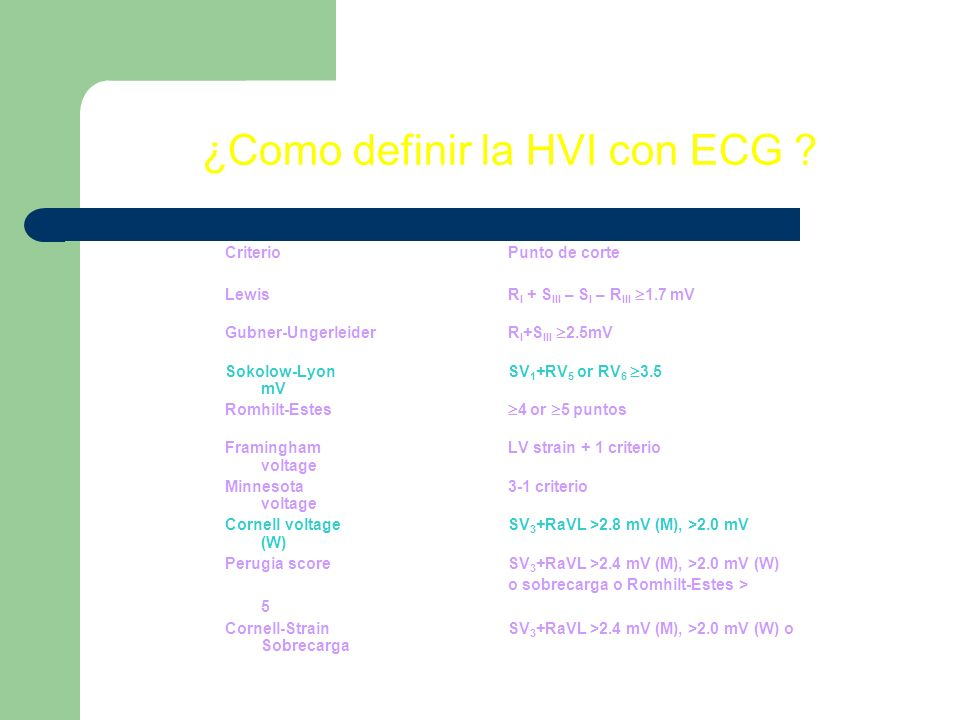 ¿Como definir la HVI con ECG