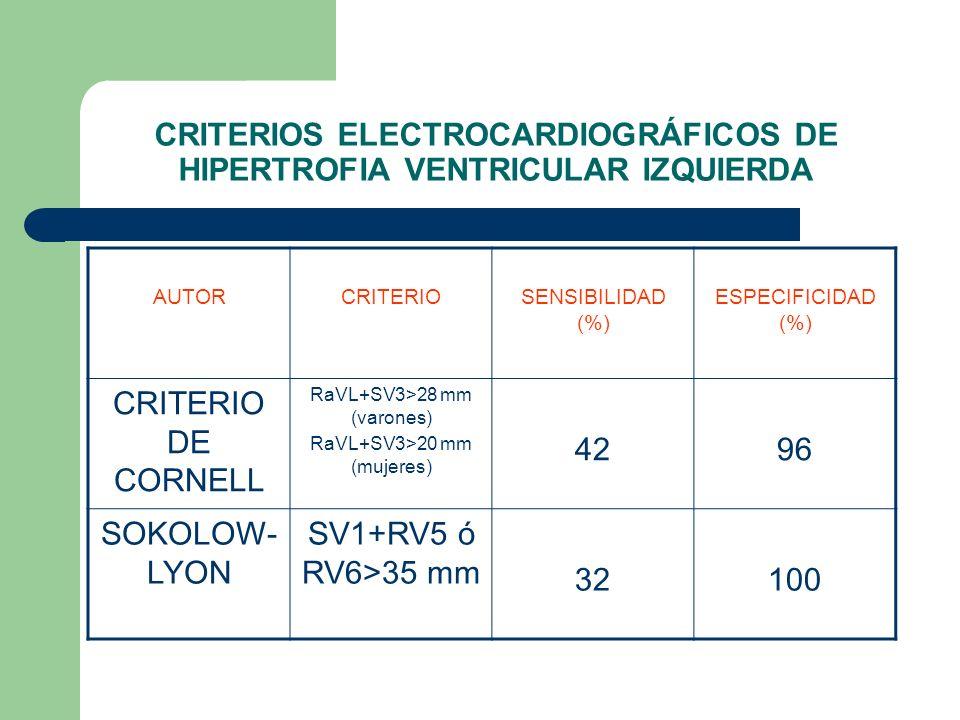 CRITERIOS ELECTROCARDIOGRÁFICOS DE HIPERTROFIA VENTRICULAR IZQUIERDA