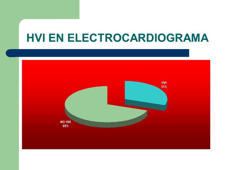 HVI EN ELECTROCARDIOGRAMA