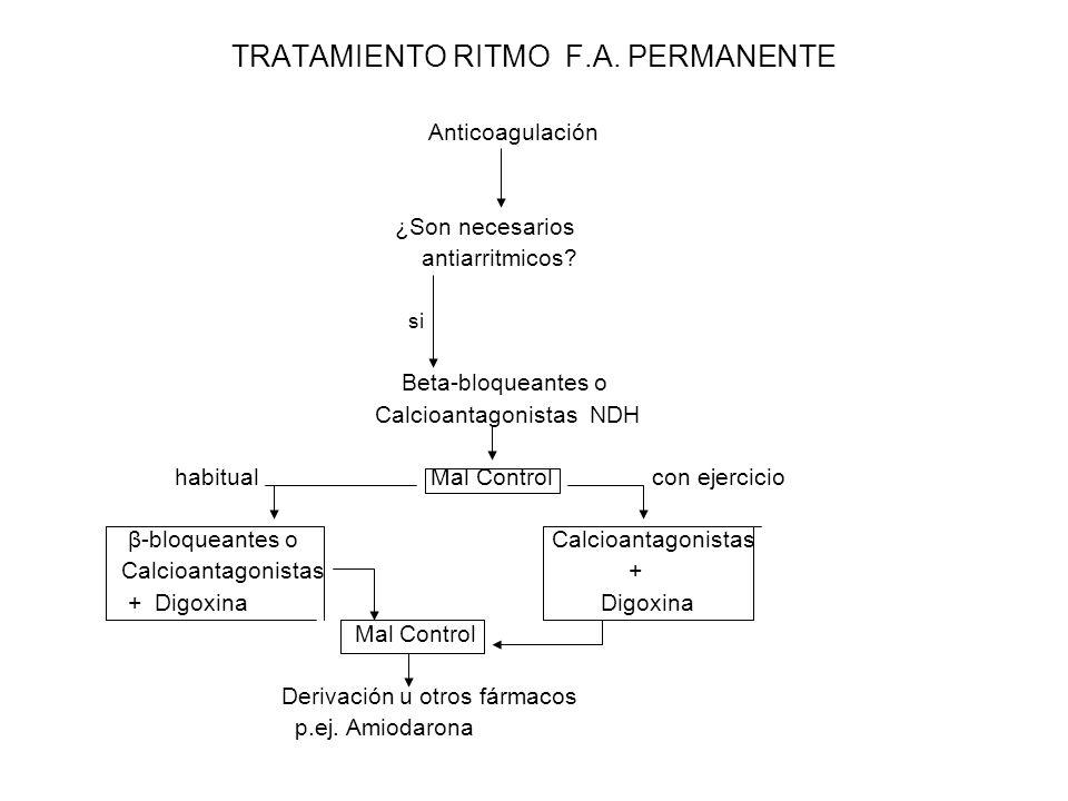 TRATAMIENTO RITMO F.A. PERMANENTE