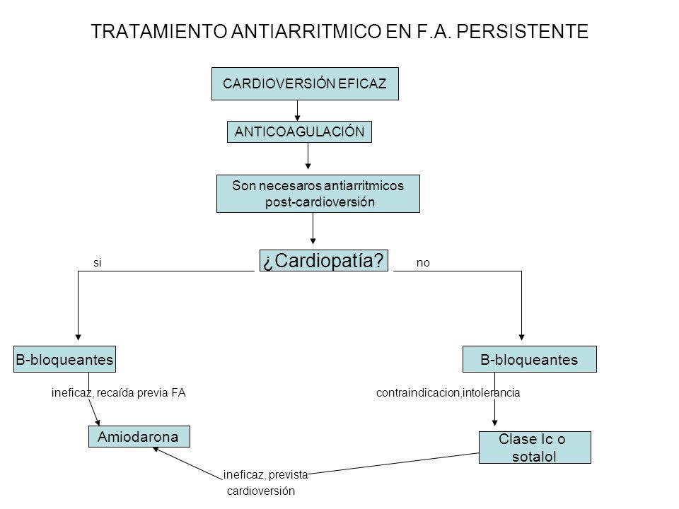 TRATAMIENTO ANTIARRITMICO EN F.A. PERSISTENTE