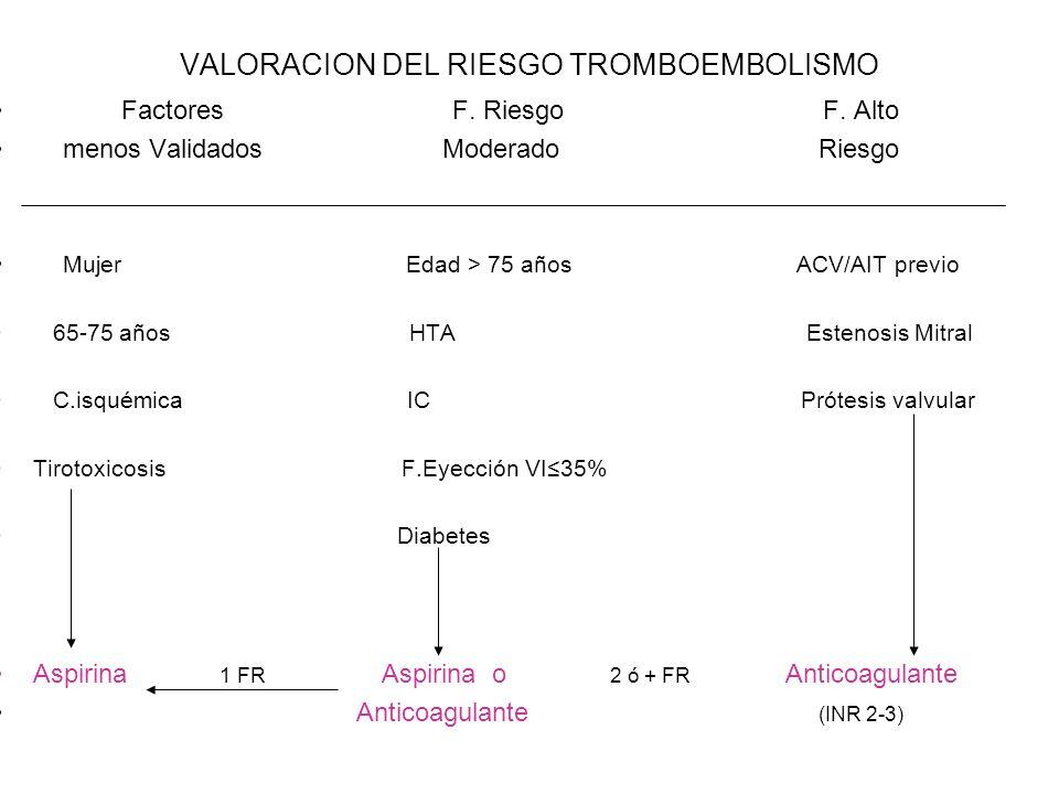 VALORACION DEL RIESGO TROMBOEMBOLISMO