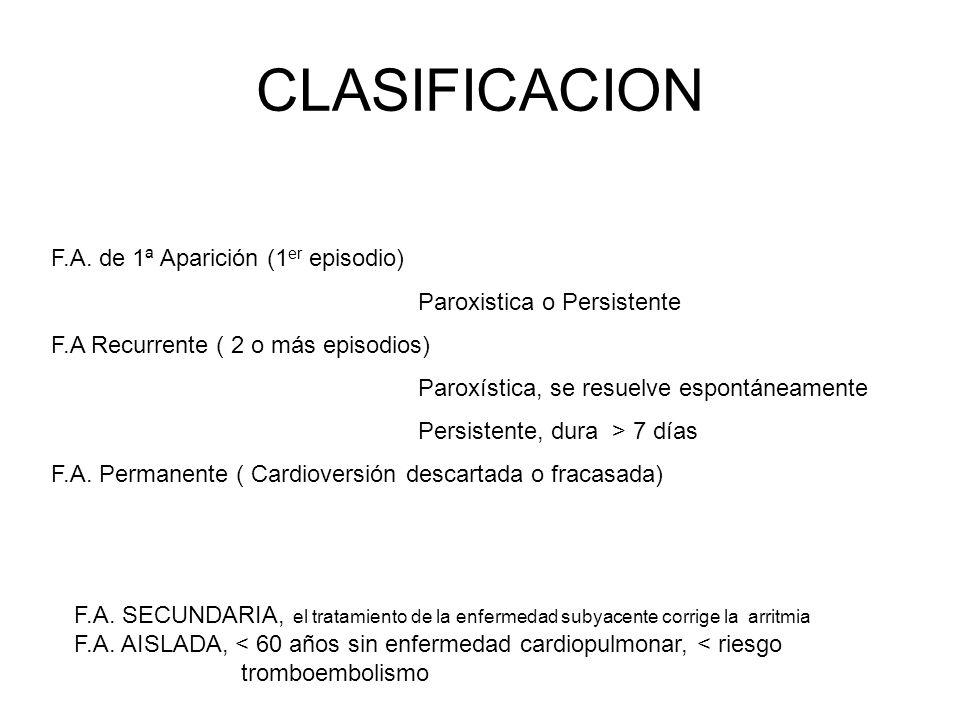 CLASIFICACION F.A. de 1ª Aparición (1er episodio)