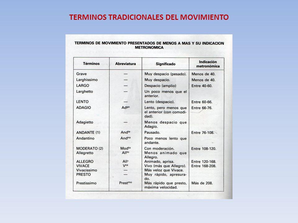 TERMINOS TRADICIONALES DEL MOVIMIENTO
