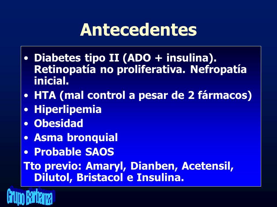Antecedentes Diabetes tipo II (ADO + insulina). Retinopatía no proliferativa. Nefropatía inicial. HTA (mal control a pesar de 2 fármacos)