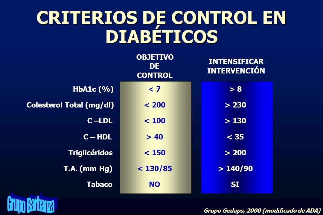 CRITERIOS DE CONTROL EN DIABÉTICOS