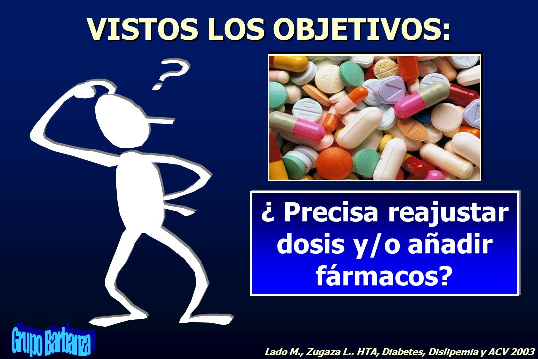 ¿ Precisa reajustar dosis y/o añadir fármacos