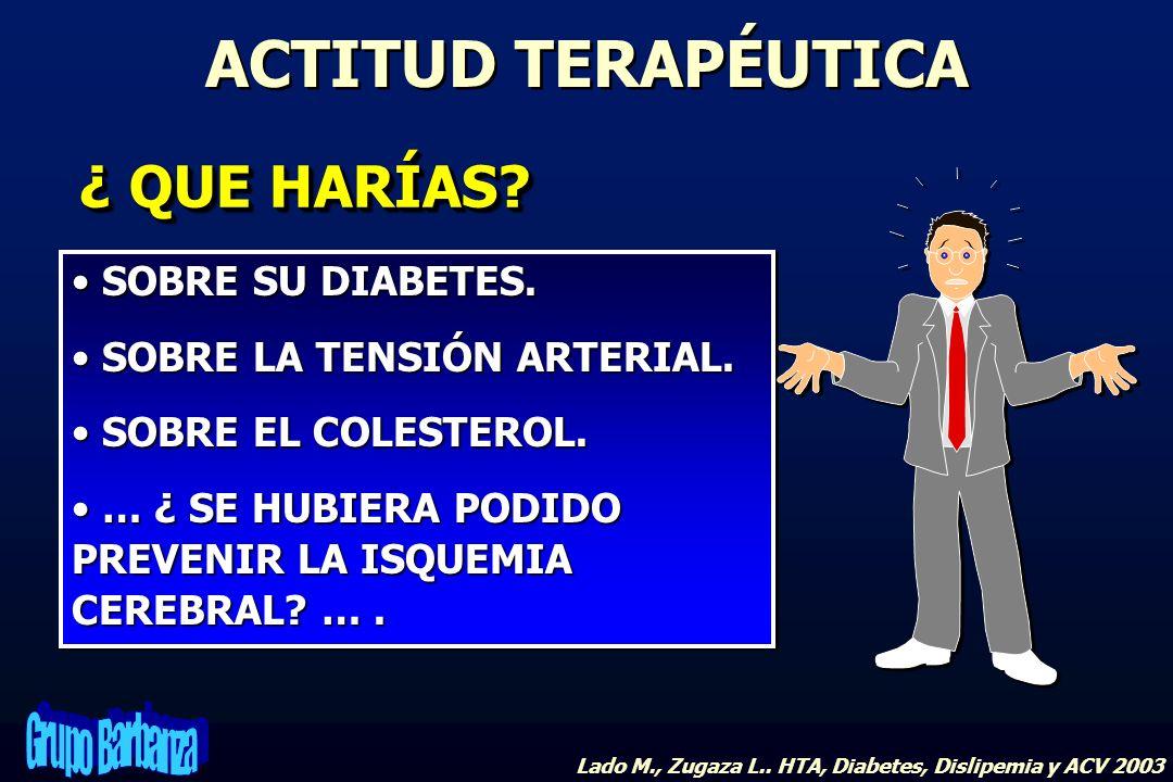 ACTITUD TERAPÉUTICA ¿ QUE HARÍAS SOBRE SU DIABETES.