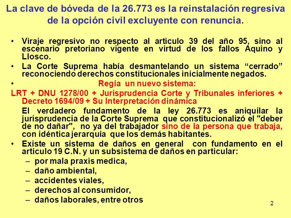 La clave de bóveda de la 26.773 es la reinstalación regresiva de la opción civil excluyente con renuncia.