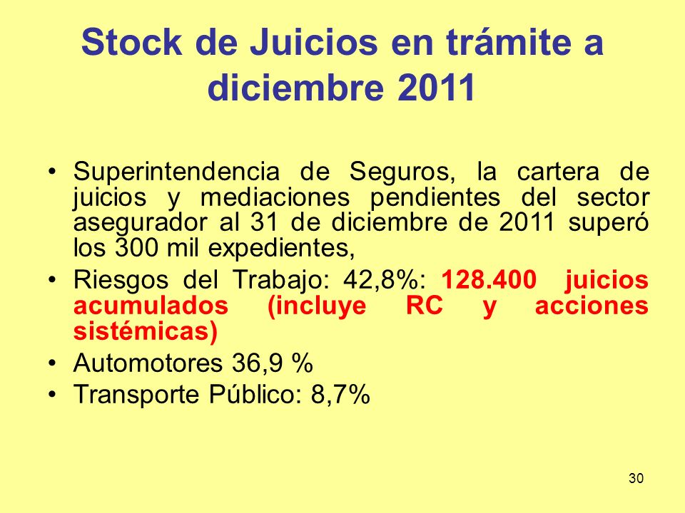 Stock de Juicios en trámite a diciembre 2011