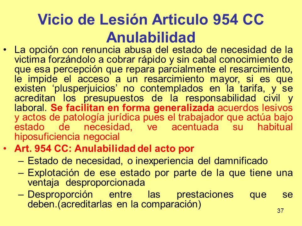 Vicio de Lesión Articulo 954 CC Anulabilidad
