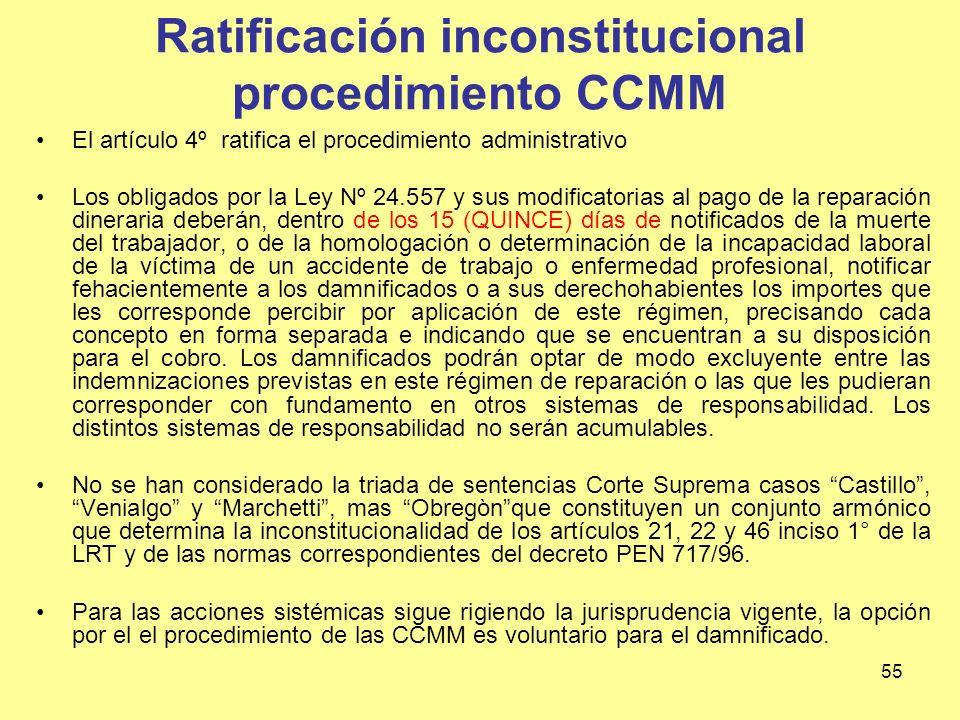 Ratificación inconstitucional procedimiento CCMM