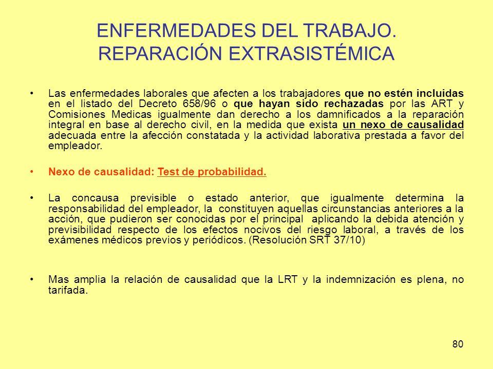 ENFERMEDADES DEL TRABAJO. REPARACIÓN EXTRASISTÉMICA