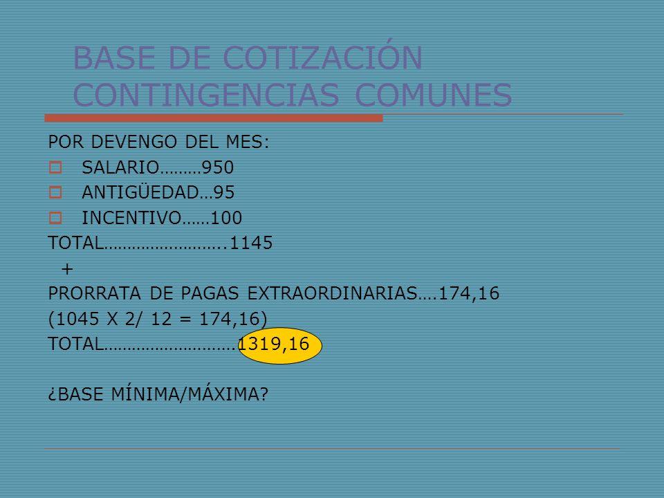 BASE DE COTIZACIÓN CONTINGENCIAS COMUNES