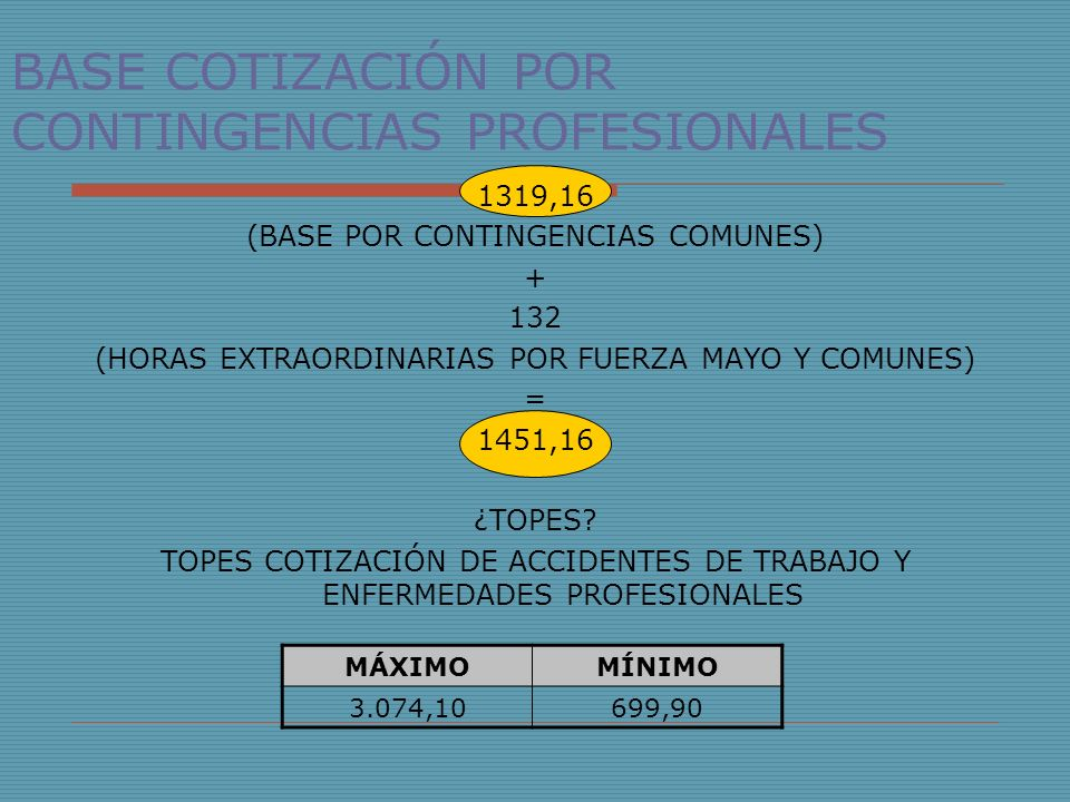 BASE COTIZACIÓN POR CONTINGENCIAS PROFESIONALES