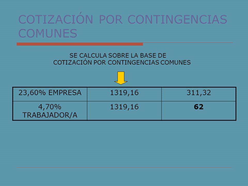 COTIZACIÓN POR CONTINGENCIAS COMUNES