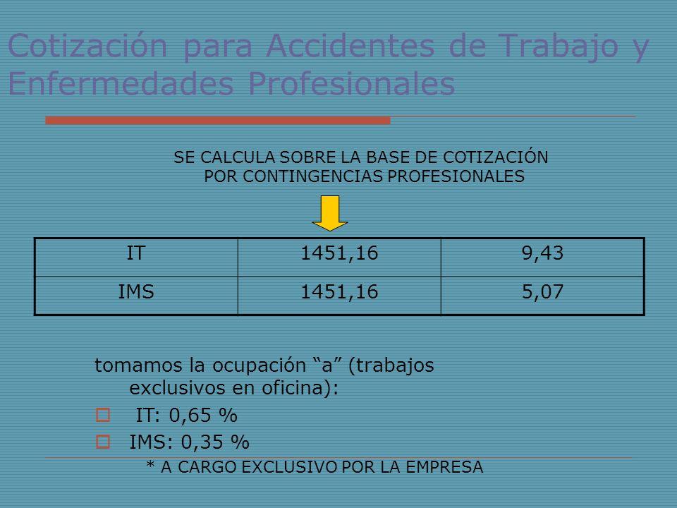 Cotización para Accidentes de Trabajo y Enfermedades Profesionales