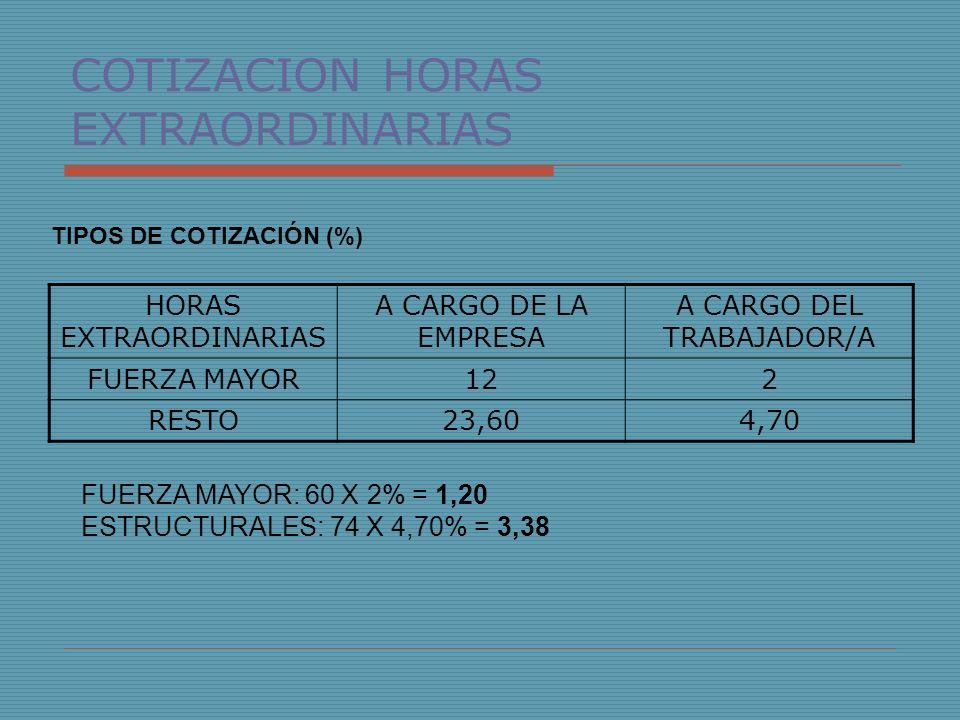 COTIZACION HORAS EXTRAORDINARIAS