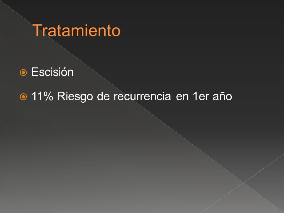 Tratamiento Escisión 11% Riesgo de recurrencia en 1er año