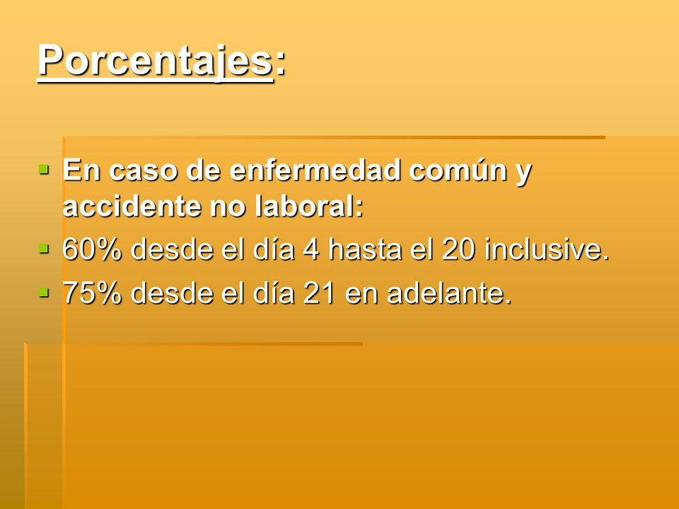 Porcentajes: En caso de enfermedad común y accidente no laboral: