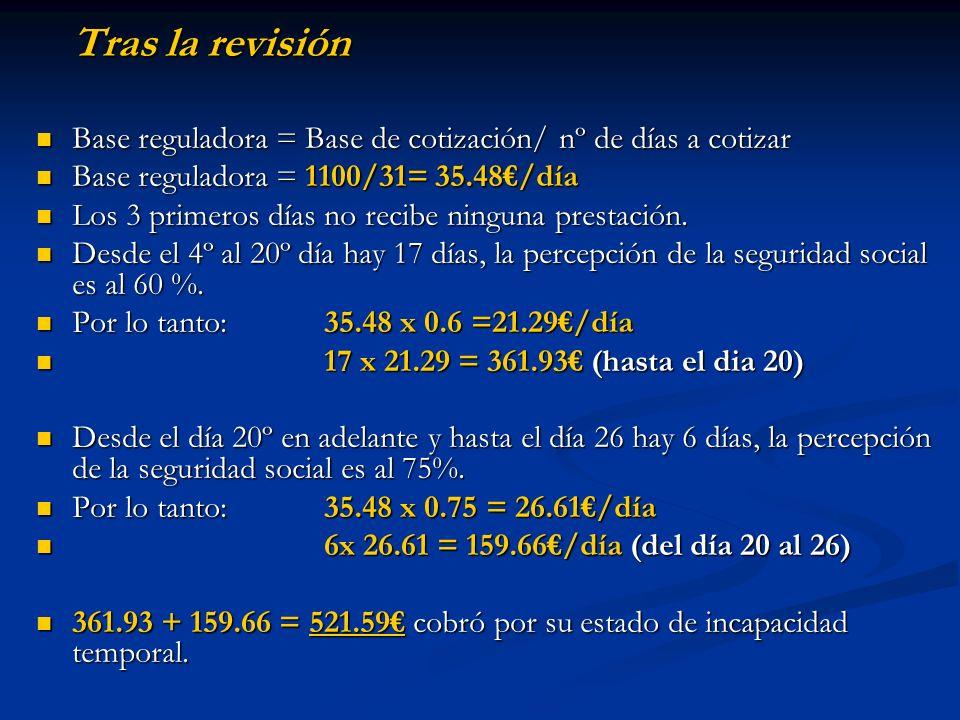 Tras la revisiónBase reguladora = Base de cotización/ nº de días a cotizar. Base reguladora = 1100/31= 35.48€/día.
